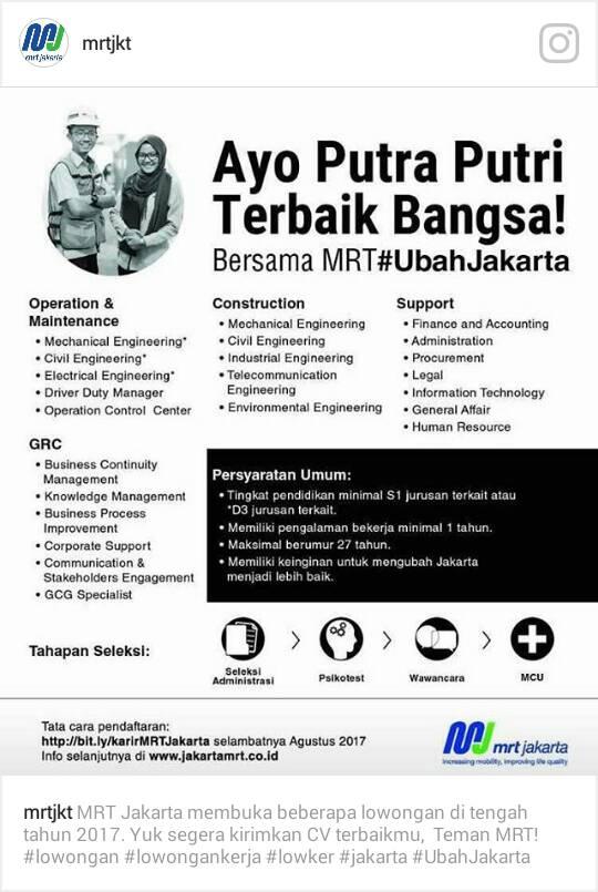 Lowongan Kerja MRT