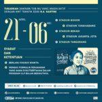 PT KCI mengeluarkan kembali KMT Tematik Edisi Hari Kartini