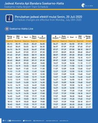 Jadwal Railink New Normal